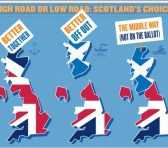 UK be called without Scotland?